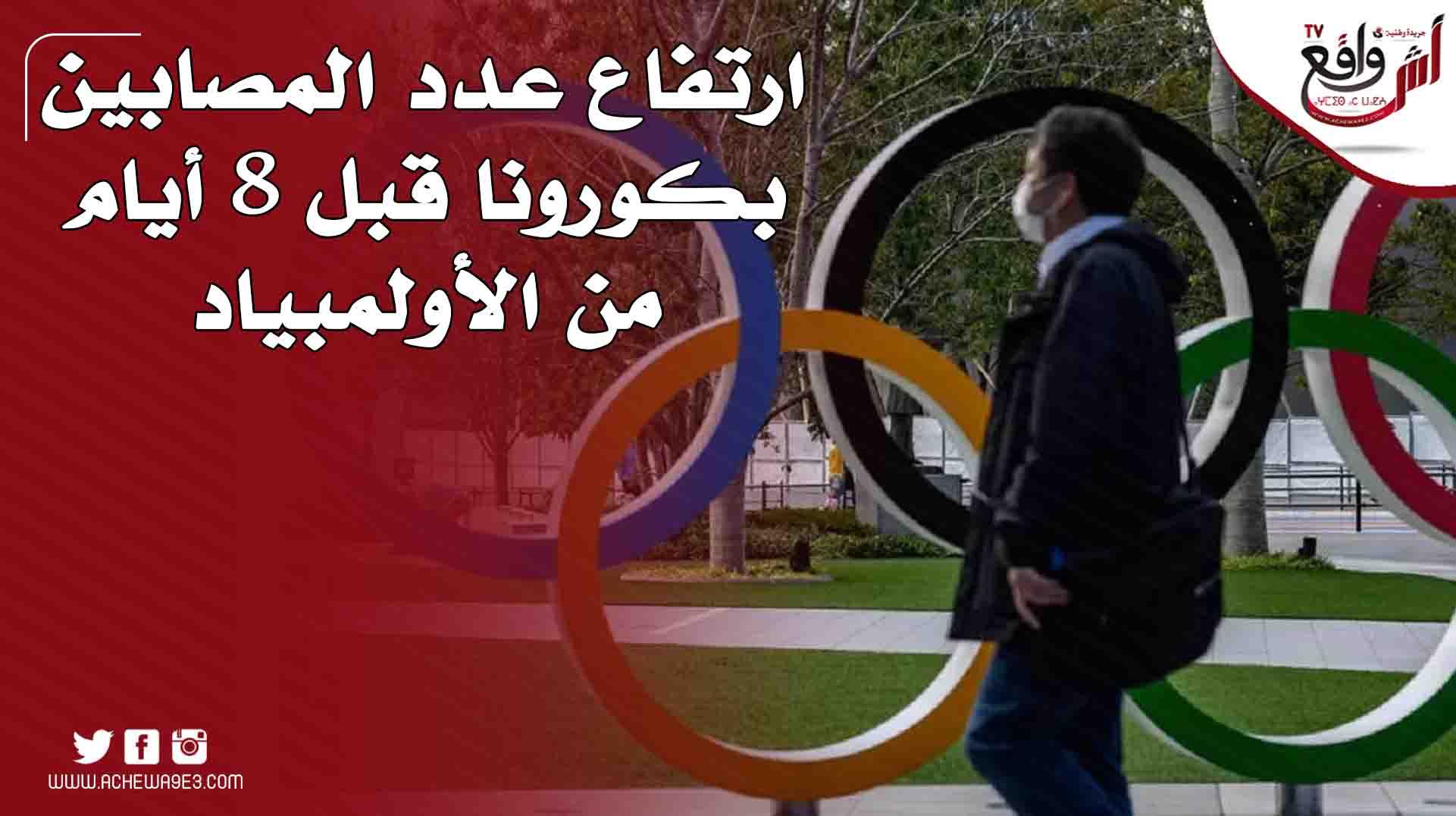 ارتفاع عدد المصابين بكورونا قبل 8 أيام من الأولمبياد