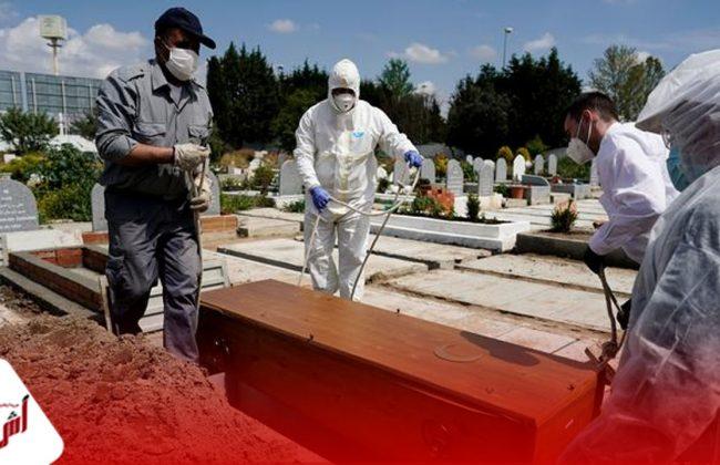 جهة الدار البيضاء سطات تسجل 432 حالة مصابة بفيروس كورونا أغلبها بمدينة البيضاء